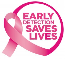 Are You Breast Cancer Aware?
