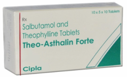 A box of generic Albuterol (4mg) + Theophylline (200mg) Tablet